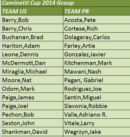 Roster-2014